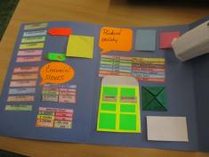 Lapbook - slovní druhy